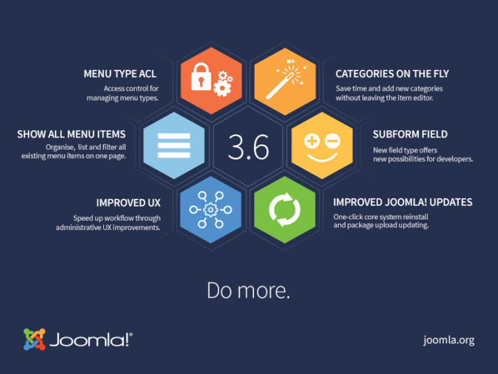 Joomla! 3.6 - Do More